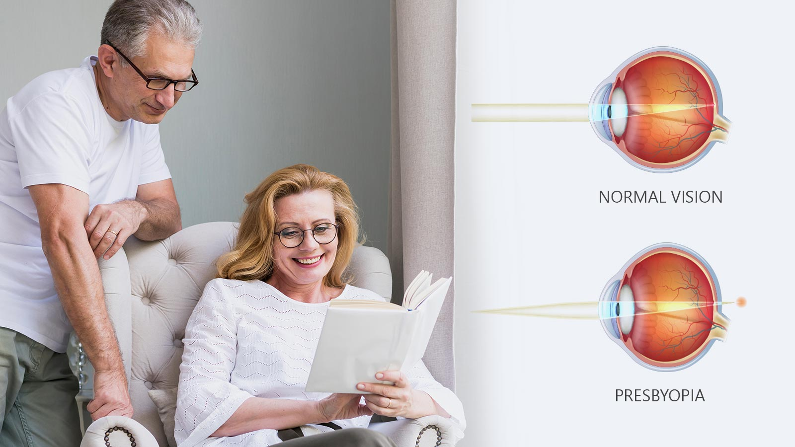 A Guide to Presbyopia - What's the Cause, Symptom and Treatment