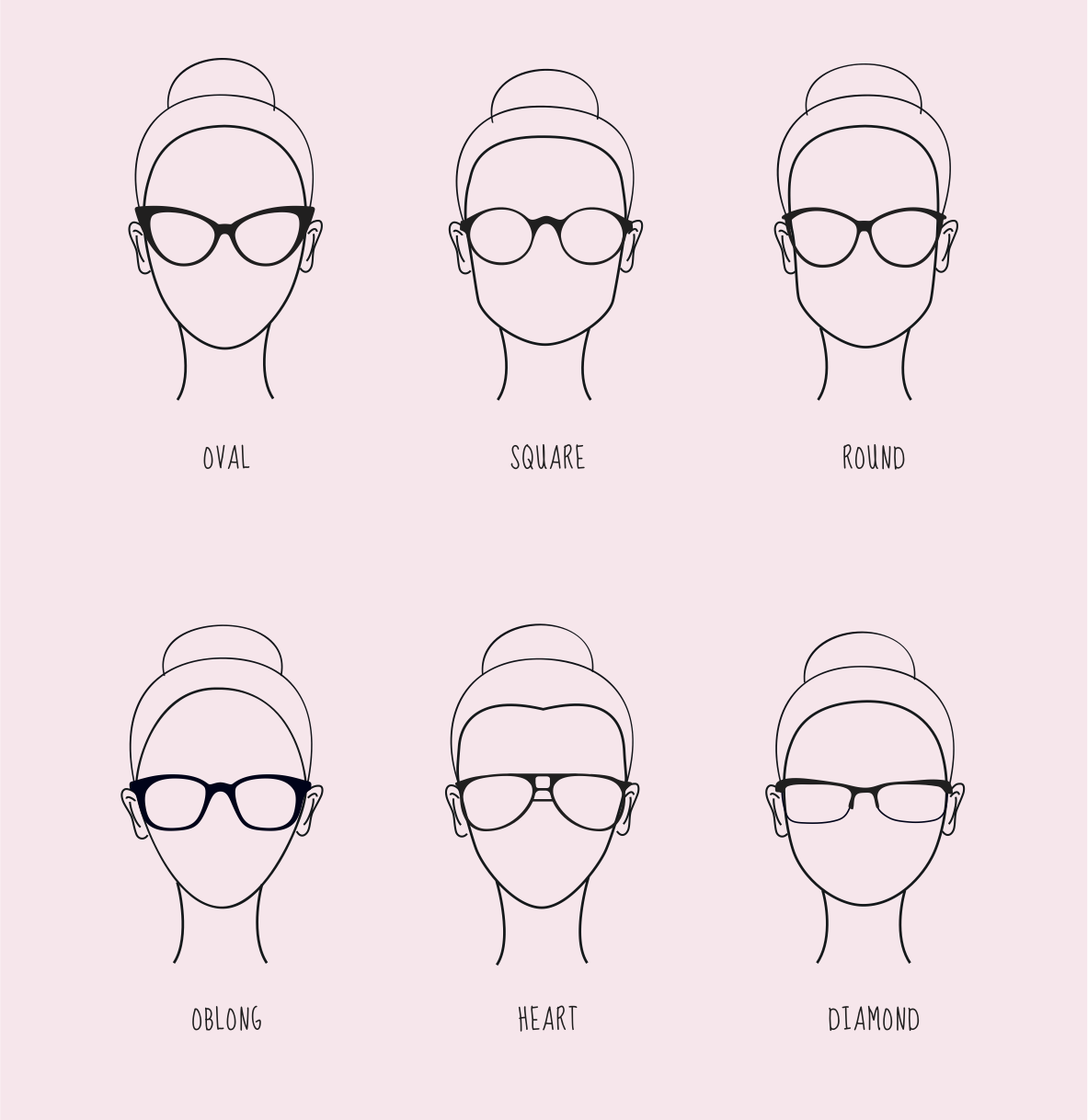 eyeglasses for face shape