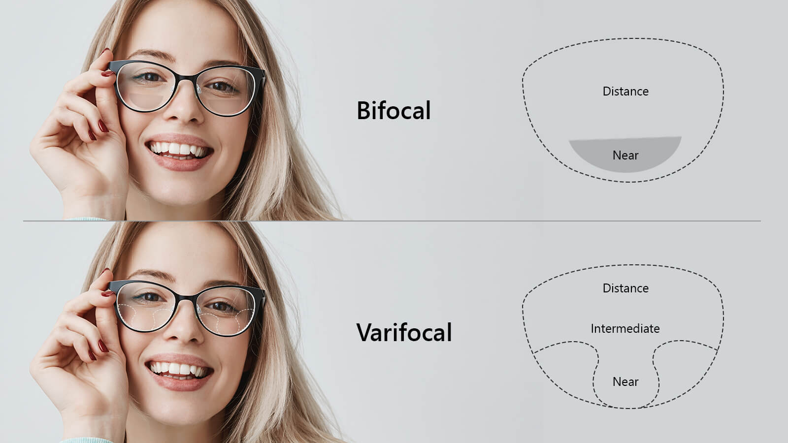 Are bifocals cheaper than Varifocals?