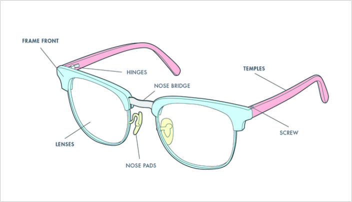The beauty of every eccentric detail in parts of glasses!