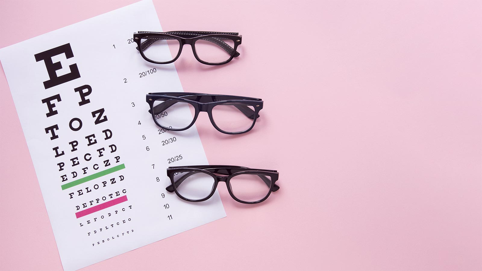 Difference between Optician, Optometrist, and Ophthalmologist: What's best for you?