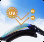Specscart Anti-UV Glasses