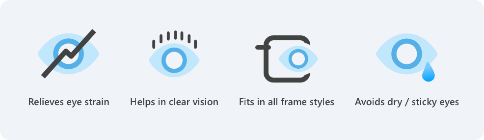 Benefits of X‐Blue filter protection lenses