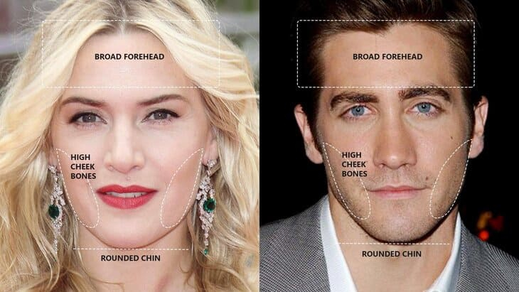 Celebrities with oval face shape