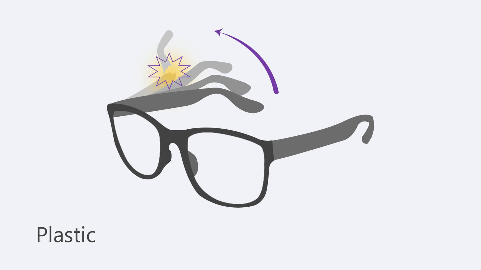One of the most common materials for frames is considered to be acetate and plastic. In the tight race of both, learn why an acetate is a supreme option.