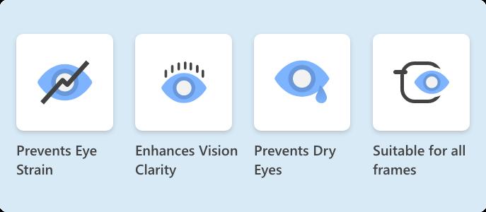 X-Blue Lens