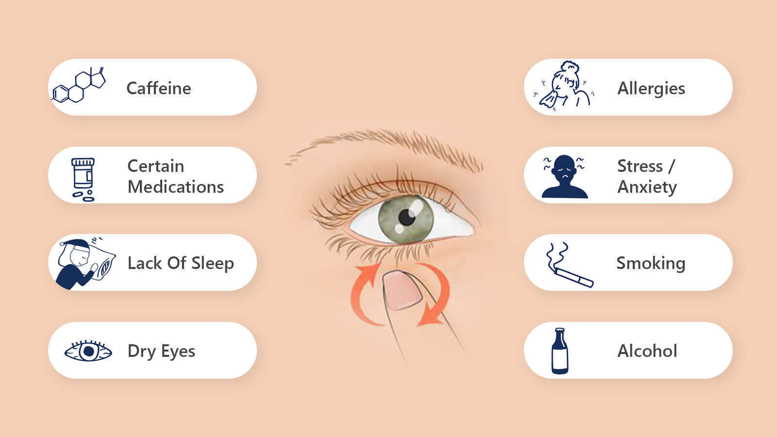What causes eye twitching