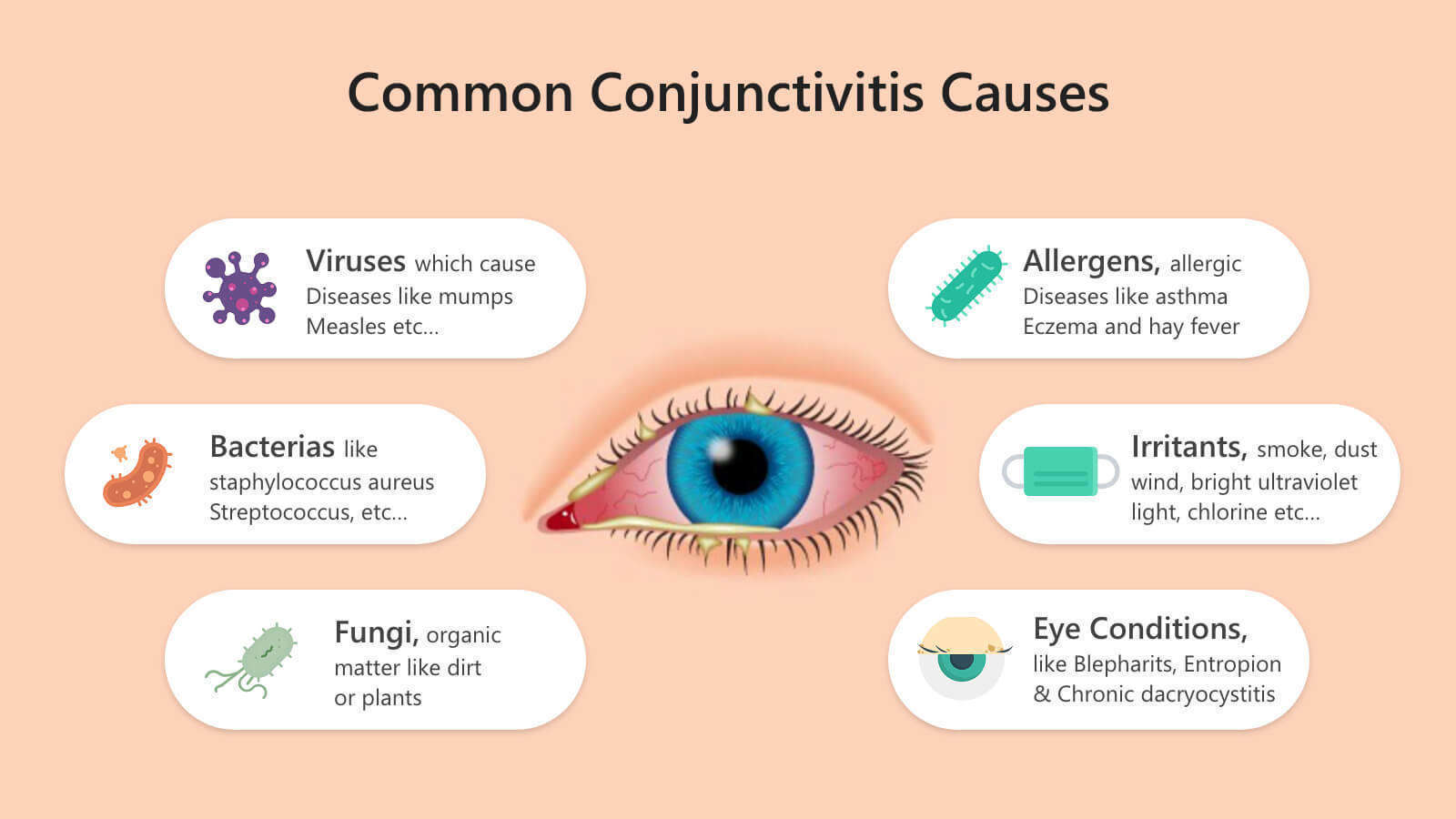 What Causes Eye Cold