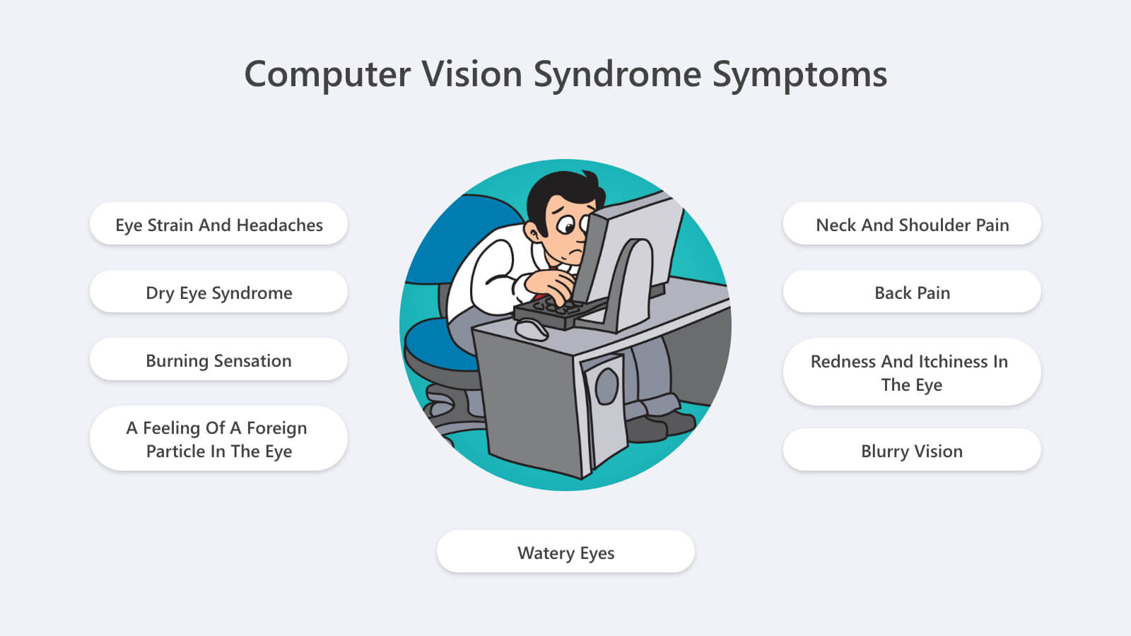 computer vision syndrome symptoms