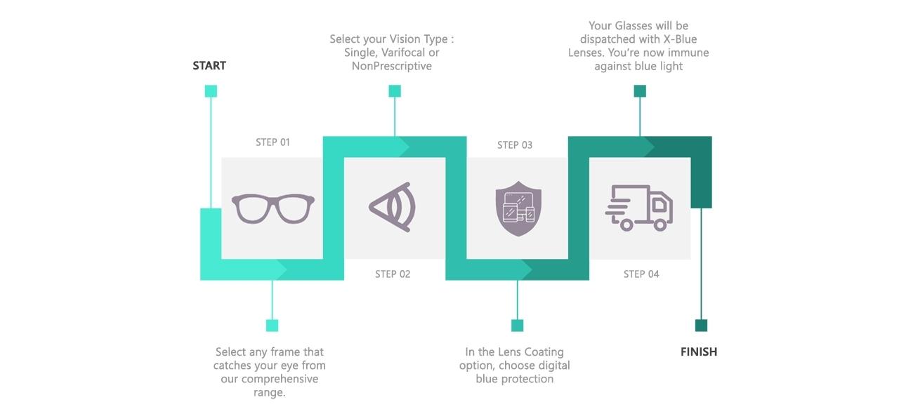 Digital Blue Protection Glasses
