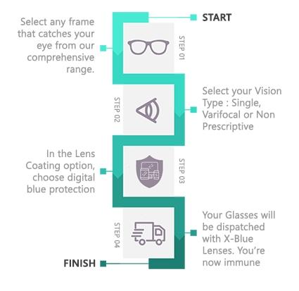 Digital Blue Protection Glasses, online