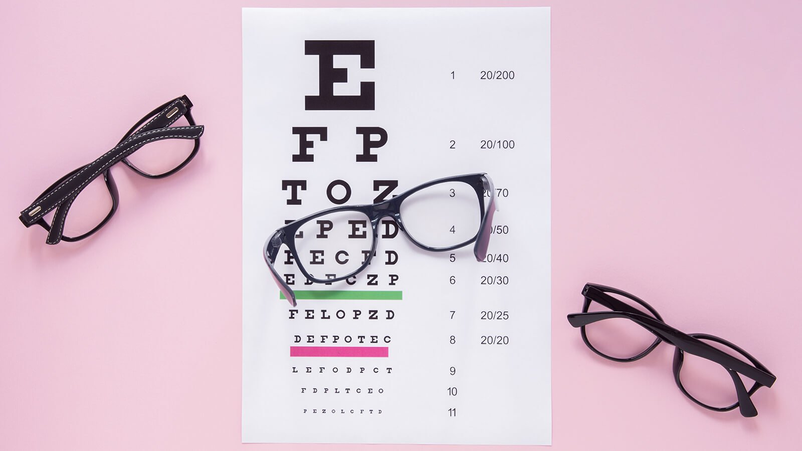 determine your vision through the Snellen Chart