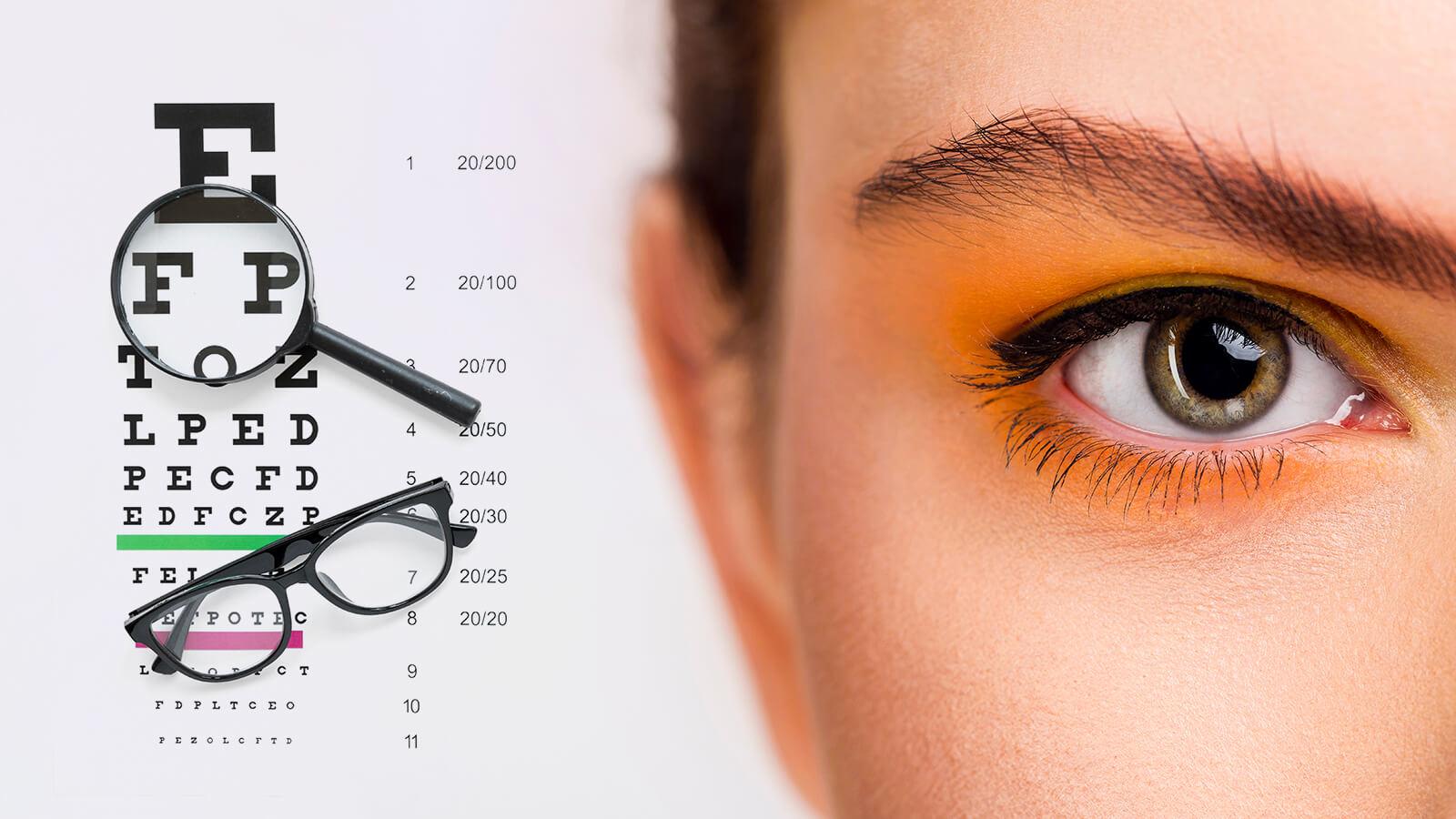 Methods of measuring Vision