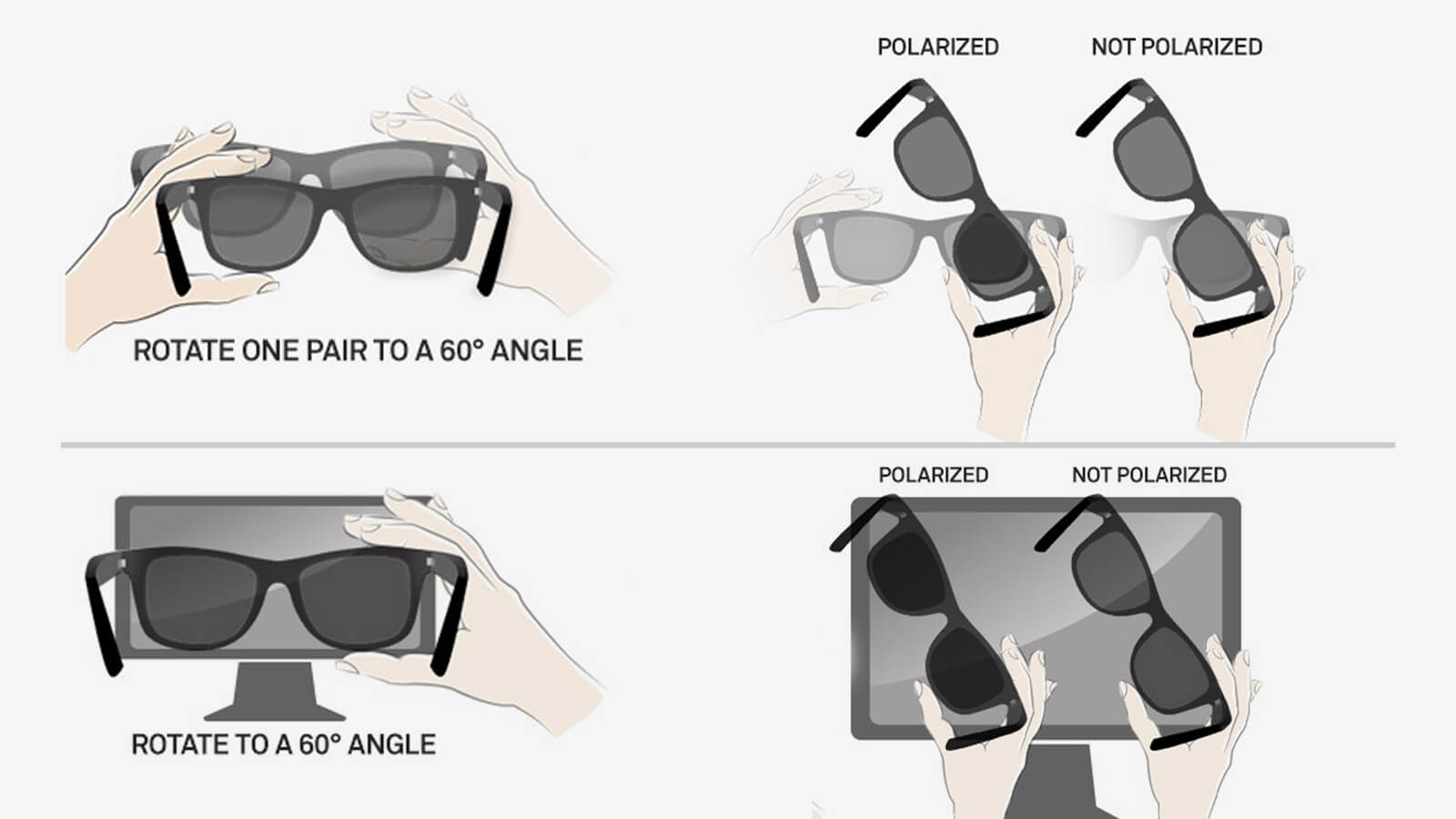 UV protection sunglasses test at home