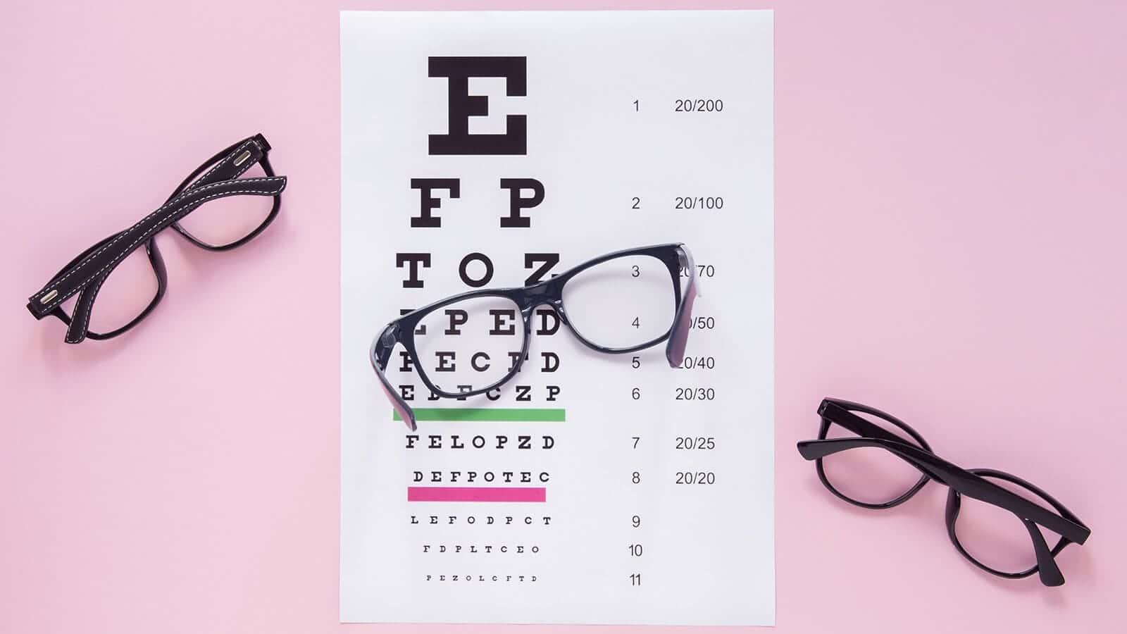 Need for Prescription glasses or new Prescription
