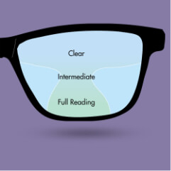 cf2485c4ac45 Rectangle Glasses Mens & Womens Face Shape Starting From £25 Only