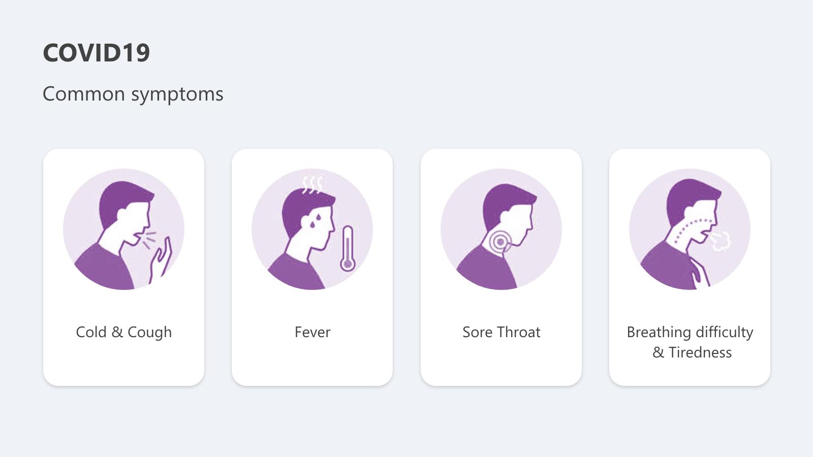 CoronaVirus covid 19 Symptoms