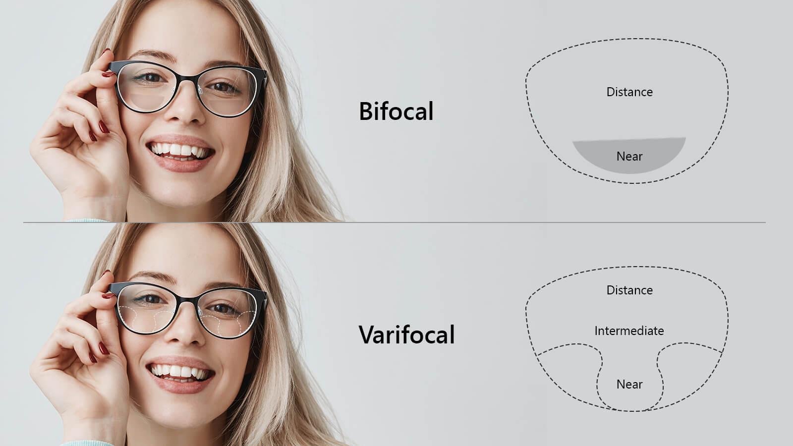 Focal points of both bifocals and progressives